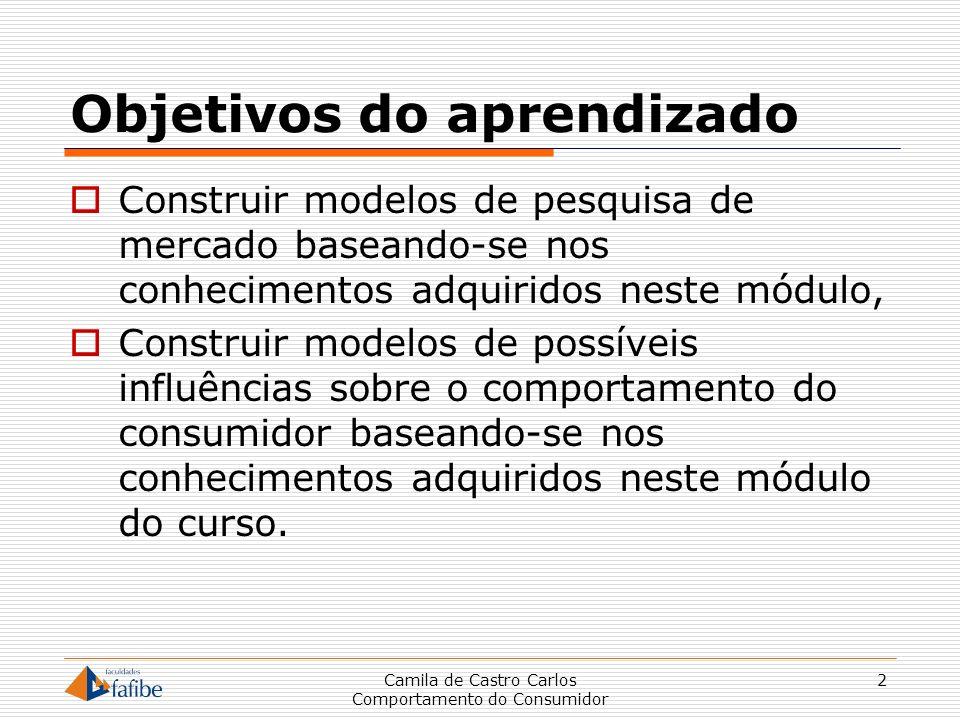 2 Objetivos do aprendizado Construir modelos de pesquisa de mercado baseando-se nos conhecimentos adquiridos neste módulo, Construir modelos de possív