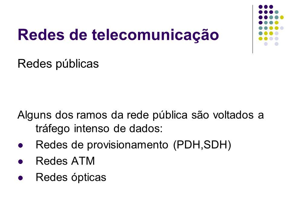Redes de telecomunicação Redes públicas Alguns dos ramos da rede pública são voltados a tráfego intenso de dados: Redes de provisionamento (PDH,SDH) R