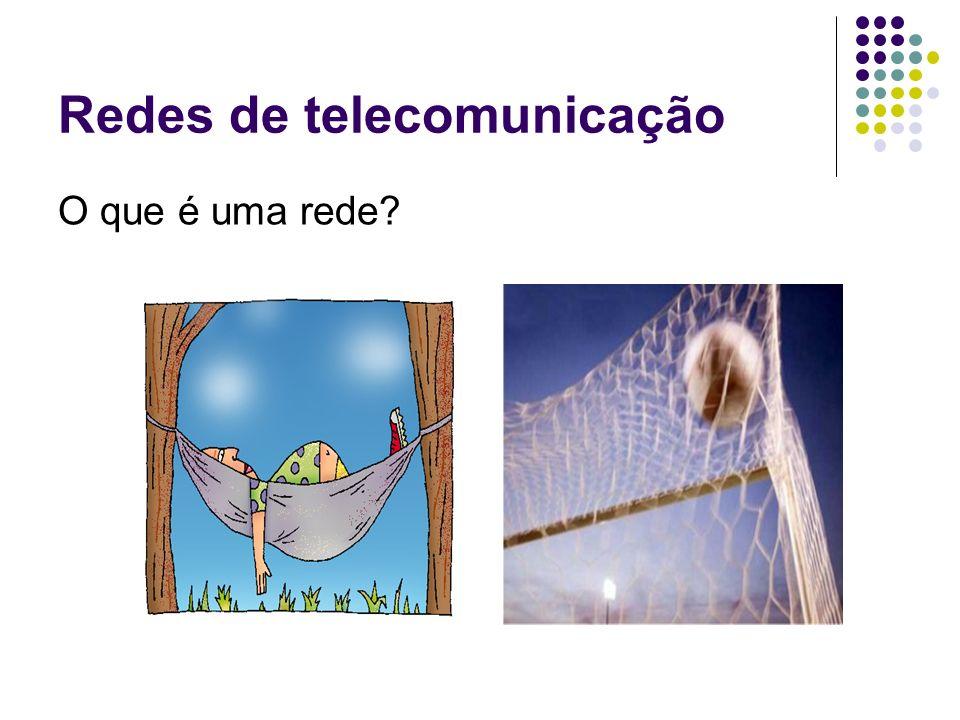 Redes de telecomunicação O que é uma rede? A resposta depende do ponto de vista: Usuário Planejador