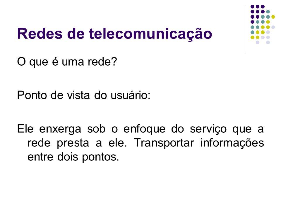 Redes de telecomunicação O que é uma rede? Ponto de vista do usuário: Ele enxerga sob o enfoque do serviço que a rede presta a ele. Transportar inform