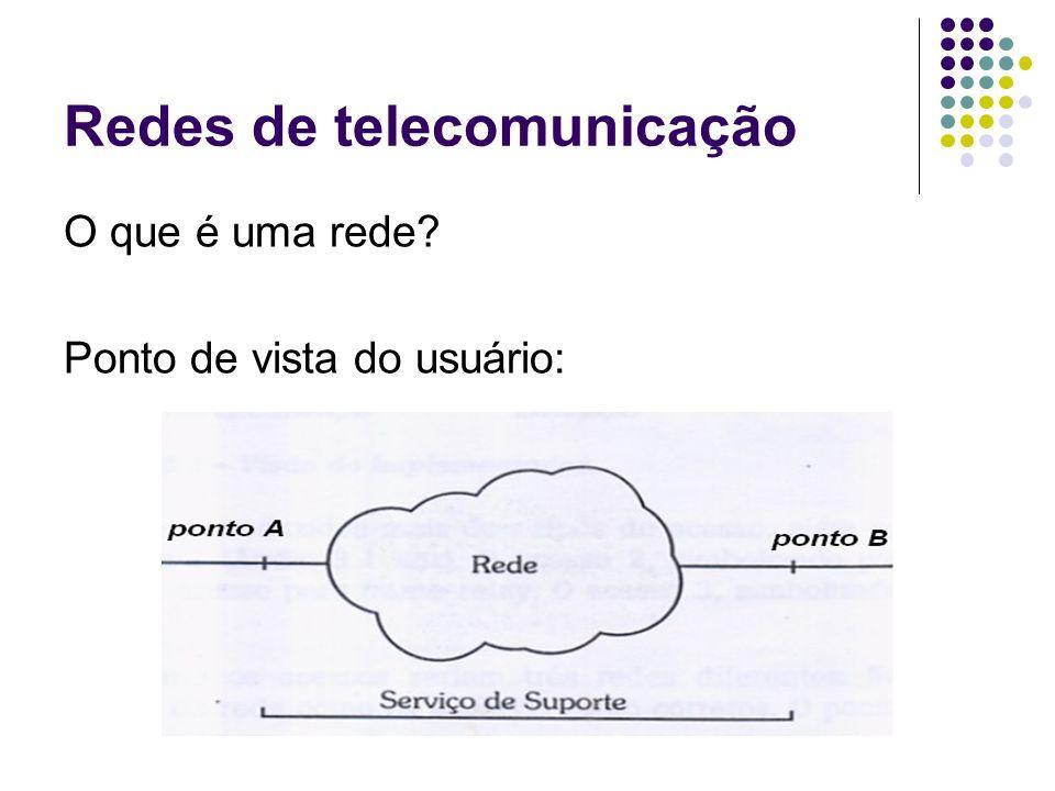 Redes de telecomunicação O que é uma rede? Ponto de vista do usuário: