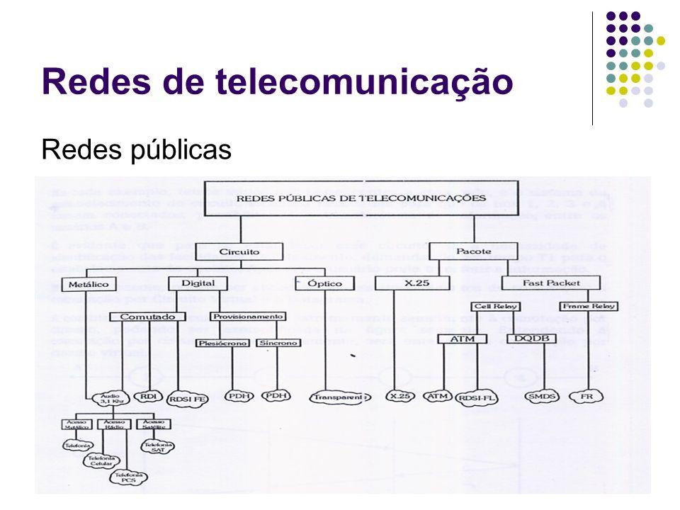 Redes de telecomunicação Redes públicas Alguns dos ramos da rede pública são voltados a tráfego intenso de dados: Redes de provisionamento (PDH,SDH) Redes ATM Redes ópticas