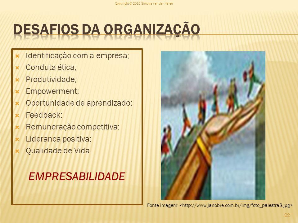 Identificação com a empresa; Conduta ética; Produtividade; Empowerment; Oportunidade de aprendizado; Feedback; Remuneração competitiva; Liderança posi