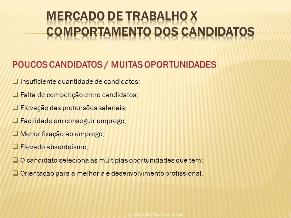 POUCOS CANDIDATOS / MUITAS OPORTUNIDADES Insuficiente quantidade de candidatos; Falta de competição entre candidatos; Elevação das pretensões salariai