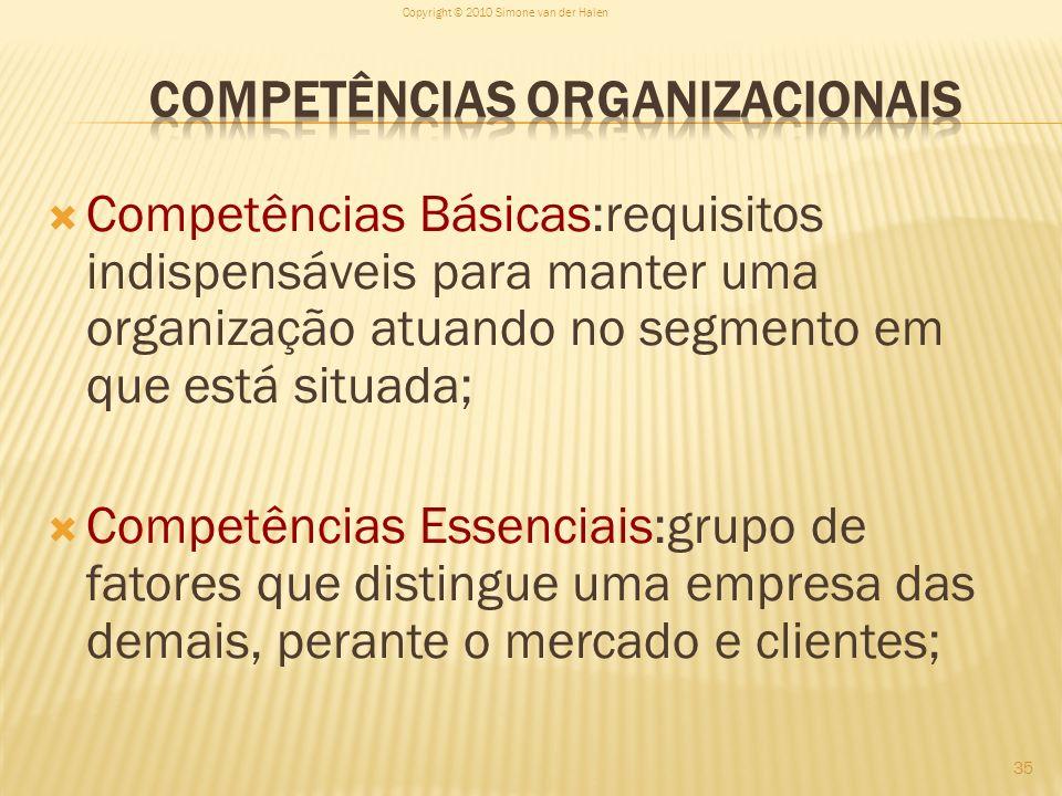 Competências Básicas:requisitos indispensáveis para manter uma organização atuando no segmento em que está situada; Competências Essenciais:grupo de f