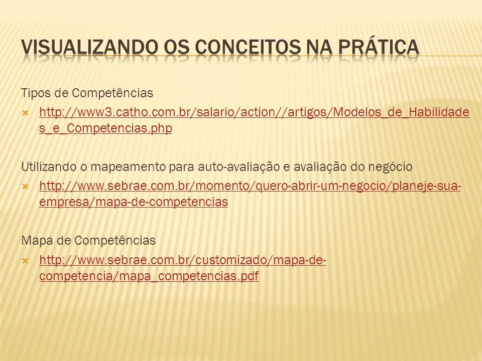 Tipos de Competências http://www3.catho.com.br/salario/action//artigos/Modelos_de_Habilidade s_e_Competencias.php http://www3.catho.com.br/salario/act