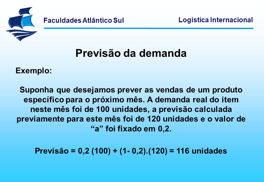 Faculdades Atlântico Sul Logística Internacional Previsão da demanda Exemplo: Suponha que desejamos prever as vendas de um produto específico para o p