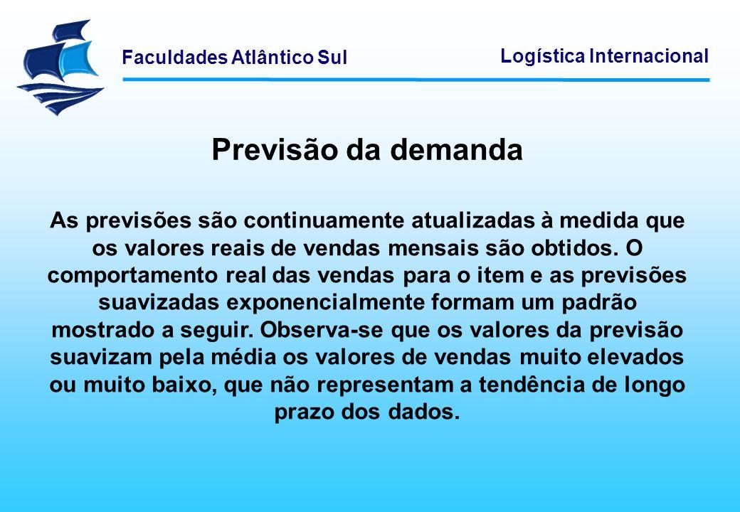 Faculdades Atlântico Sul Logística Internacional Previsão da demanda As previsões são continuamente atualizadas à medida que os valores reais de venda