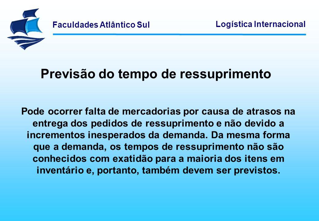 Faculdades Atlântico Sul Logística Internacional Previsão do tempo de ressuprimento Pode ocorrer falta de mercadorias por causa de atrasos na entrega