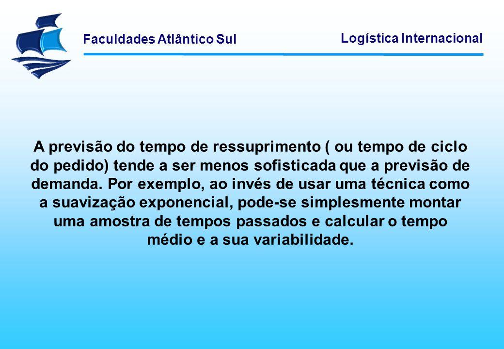 Faculdades Atlântico Sul Logística Internacional A previsão do tempo de ressuprimento ( ou tempo de ciclo do pedido) tende a ser menos sofisticada que