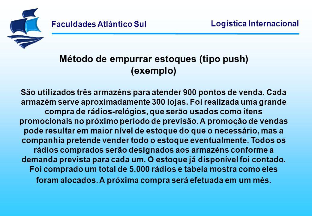 Faculdades Atlântico Sul Logística Internacional Método de empurrar estoques (tipo push) (exemplo) São utilizados três armazéns para atender 900 ponto