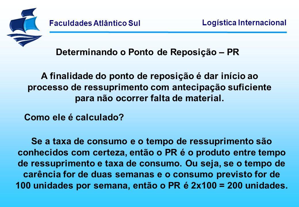 Faculdades Atlântico Sul Logística Internacional Determinando o Ponto de Reposição – PR A finalidade do ponto de reposição é dar início ao processo de