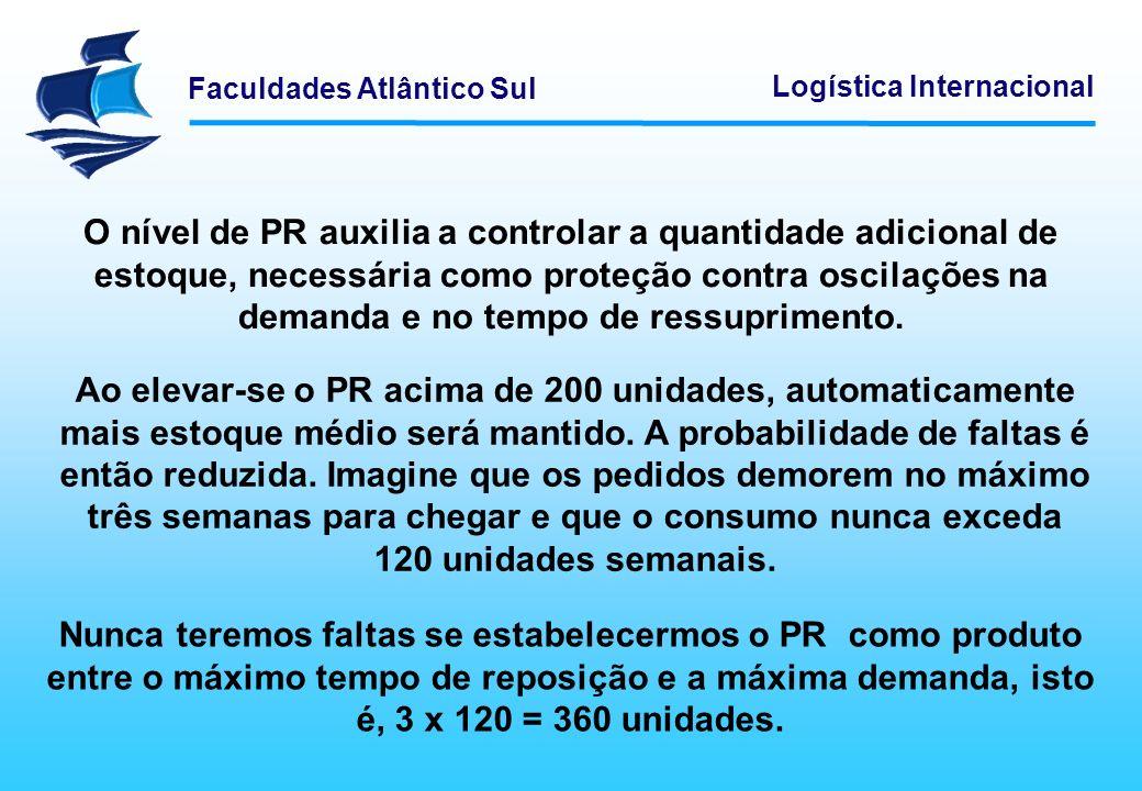 Faculdades Atlântico Sul Logística Internacional O nível de PR auxilia a controlar a quantidade adicional de estoque, necessária como proteção contra
