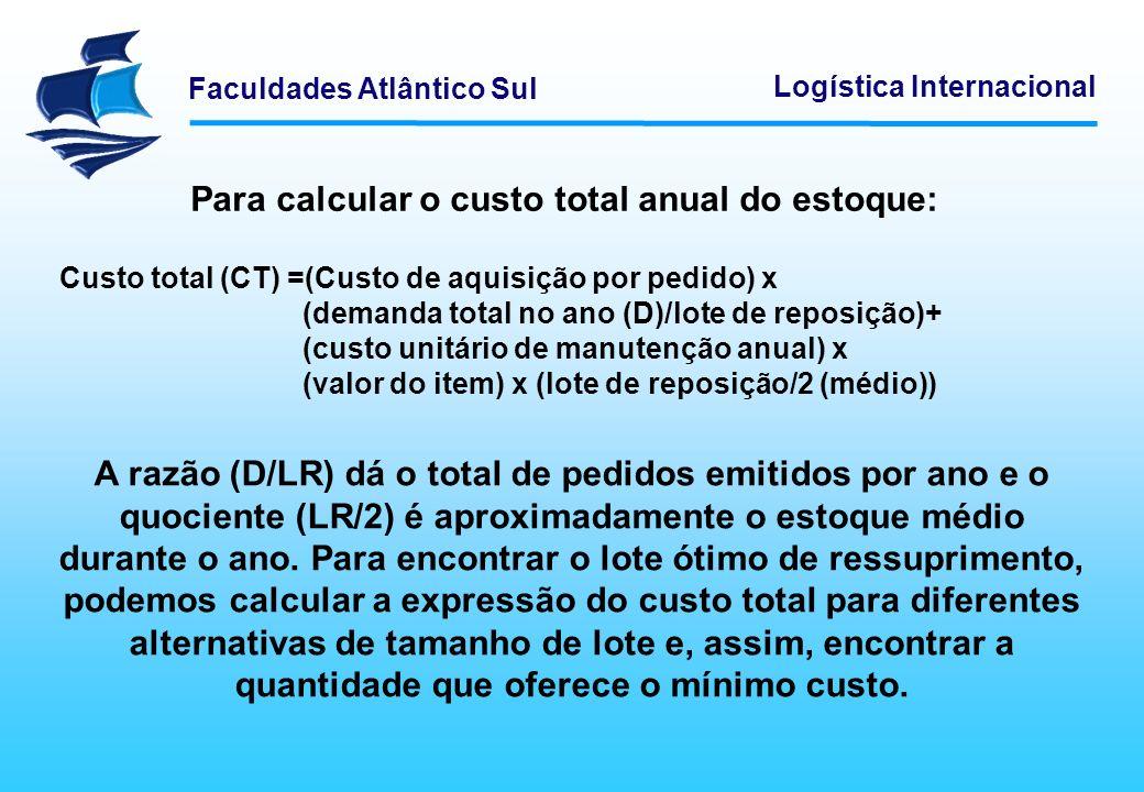 Faculdades Atlântico Sul Logística Internacional Para calcular o custo total anual do estoque: Custo total (CT) =(Custo de aquisição por pedido) x (de