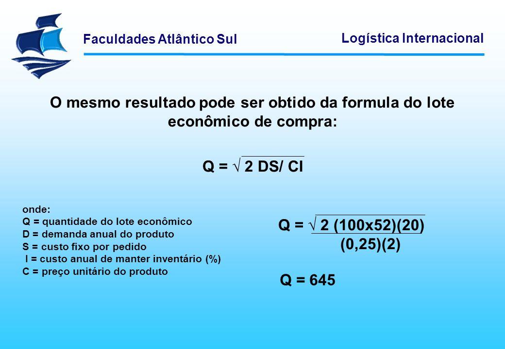 Faculdades Atlântico Sul Logística Internacional O mesmo resultado pode ser obtido da formula do lote econômico de compra: onde: Q = quantidade do lot
