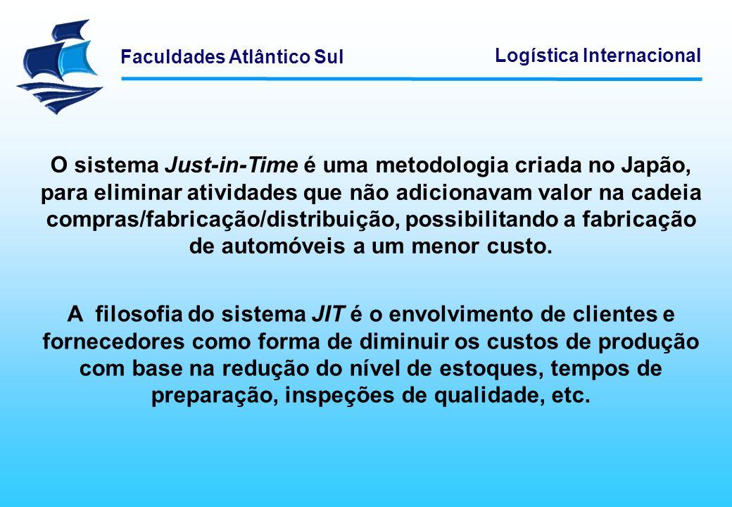 Faculdades Atlântico Sul Logística Internacional O sistema Just-in-Time é uma metodologia criada no Japão, para eliminar atividades que não adicionava