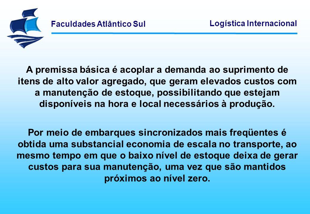 Faculdades Atlântico Sul Logística Internacional A premissa básica é acoplar a demanda ao suprimento de itens de alto valor agregado, que geram elevad