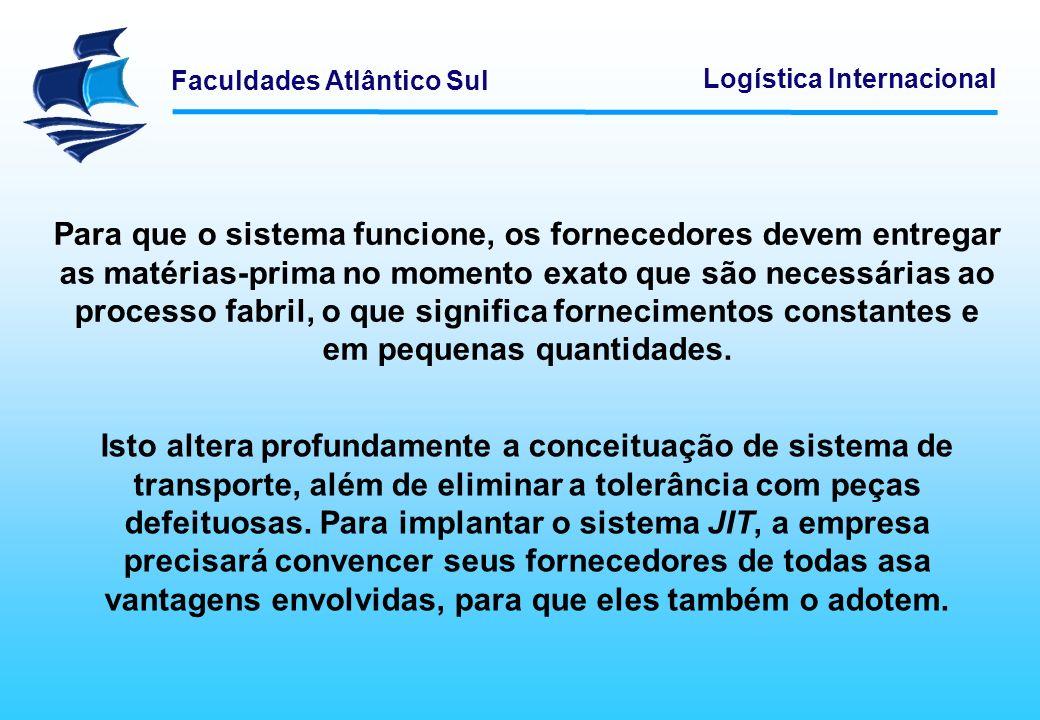 Faculdades Atlântico Sul Logística Internacional Para que o sistema funcione, os fornecedores devem entregar as matérias-prima no momento exato que sã