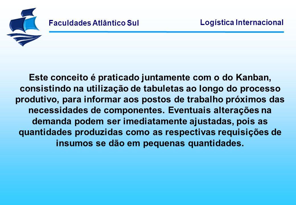 Faculdades Atlântico Sul Logística Internacional Este conceito é praticado juntamente com o do Kanban, consistindo na utilização de tabuletas ao longo