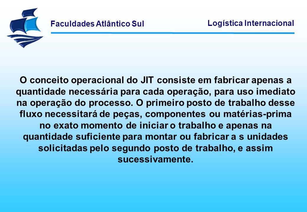 Faculdades Atlântico Sul Logística Internacional O conceito operacional do JIT consiste em fabricar apenas a quantidade necessária para cada operação,