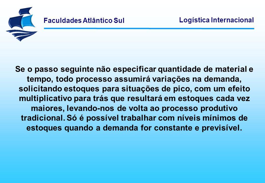 Faculdades Atlântico Sul Logística Internacional Se o passo seguinte não especificar quantidade de material e tempo, todo processo assumirá variações
