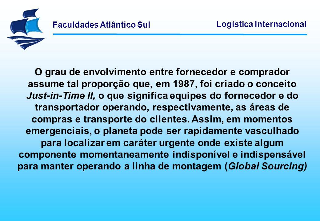 Faculdades Atlântico Sul Logística Internacional O grau de envolvimento entre fornecedor e comprador assume tal proporção que, em 1987, foi criado o c