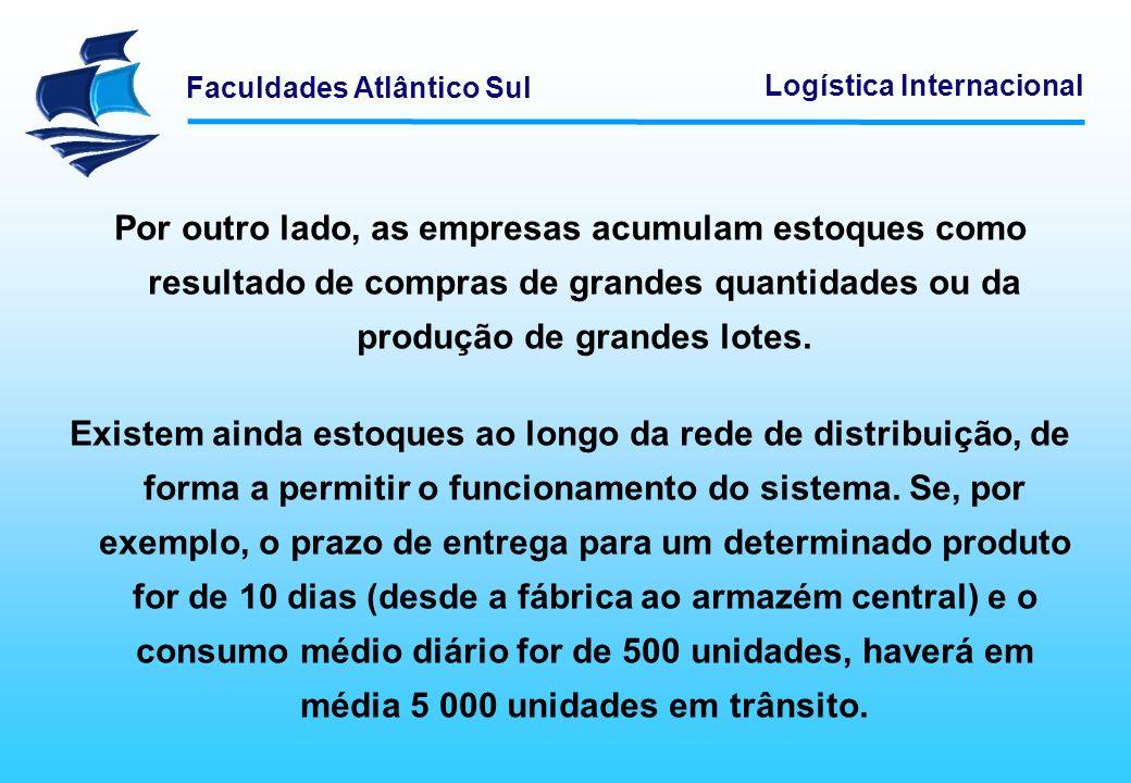 Faculdades Atlântico Sul Logística Internacional Por outro lado, as empresas acumulam estoques como resultado de compras de grandes quantidades ou da