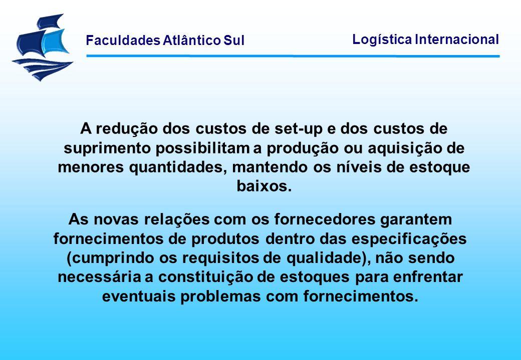 Faculdades Atlântico Sul Logística Internacional A redução dos custos de set-up e dos custos de suprimento possibilitam a produção ou aquisição de men