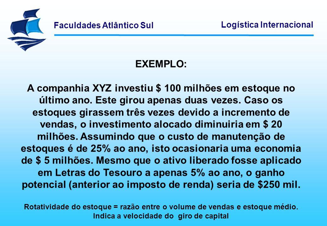 Faculdades Atlântico Sul Logística Internacional EXEMPLO: A companhia XYZ investiu $ 100 milhões em estoque no último ano. Este girou apenas duas veze