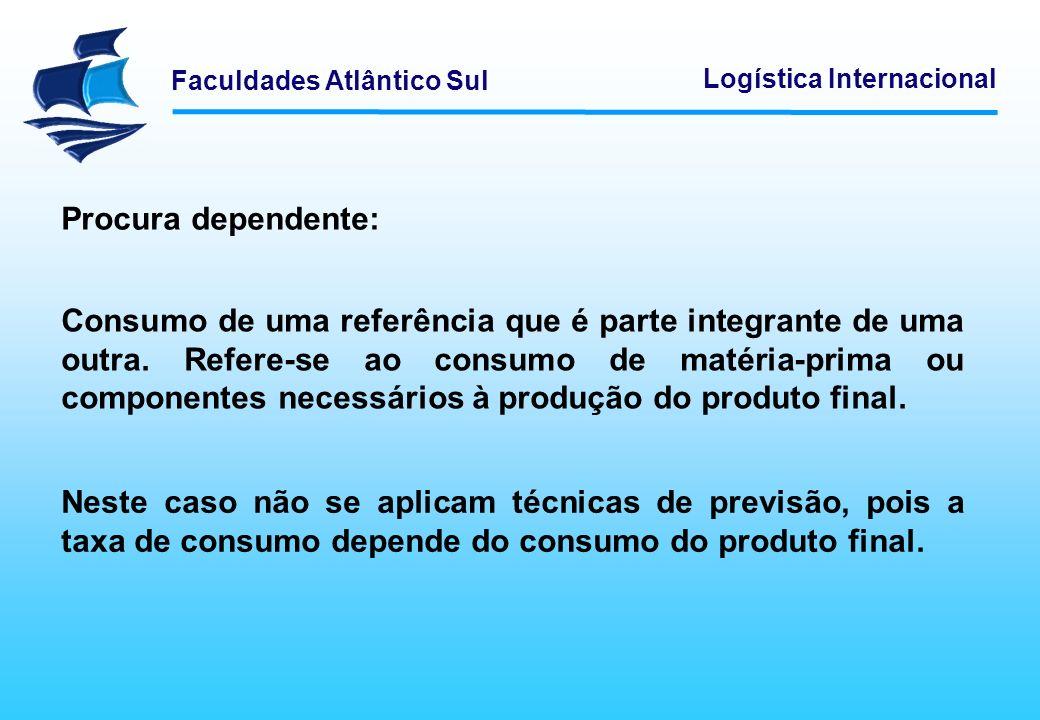 Faculdades Atlântico Sul Logística Internacional Procura dependente: Consumo de uma referência que é parte integrante de uma outra. Refere-se ao consu