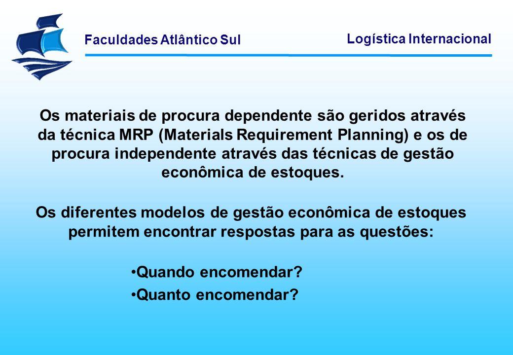 Faculdades Atlântico Sul Logística Internacional Os materiais de procura dependente são geridos através da técnica MRP (Materials Requirement Planning