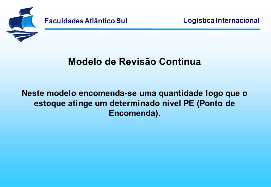 Faculdades Atlântico Sul Logística Internacional Modelo de Revisão Contínua Neste modelo encomenda-se uma quantidade logo que o estoque atinge um dete