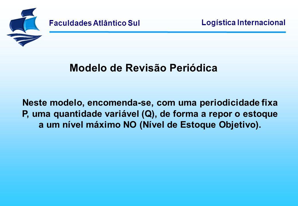 Faculdades Atlântico Sul Logística Internacional Modelo de Revisão Periódica Neste modelo, encomenda-se, com uma periodicidade fixa P, uma quantidade