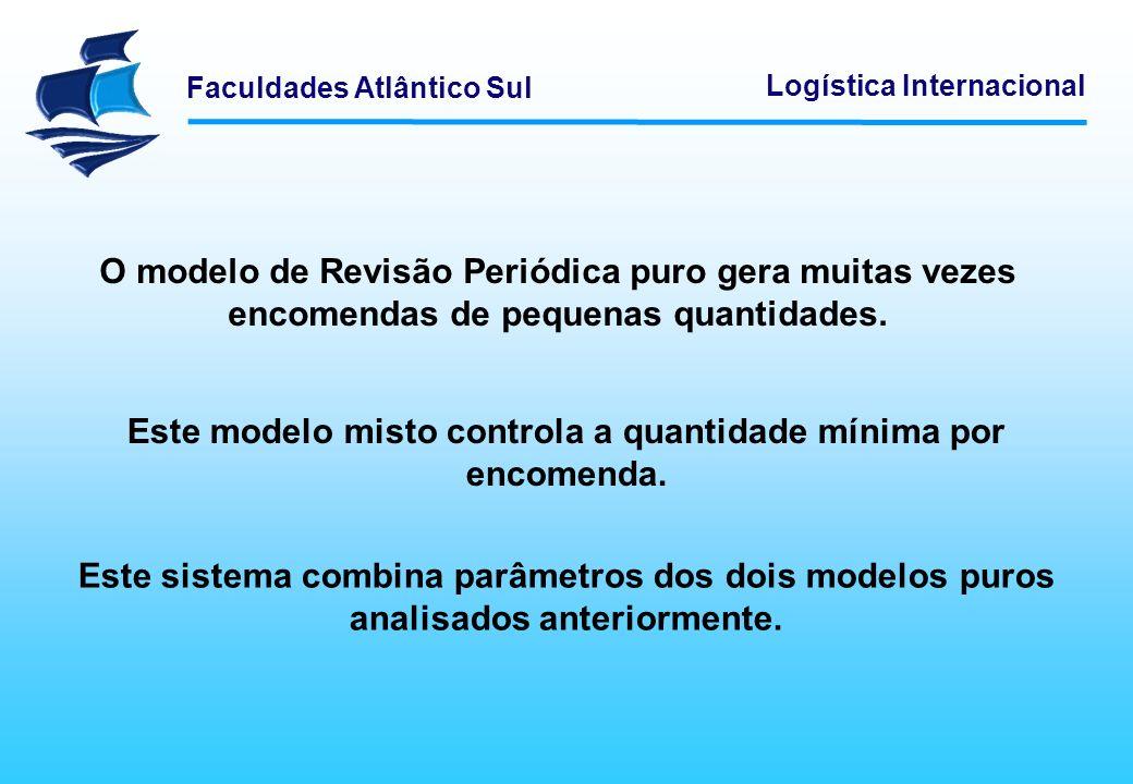 Faculdades Atlântico Sul Logística Internacional O modelo de Revisão Periódica puro gera muitas vezes encomendas de pequenas quantidades. Este modelo