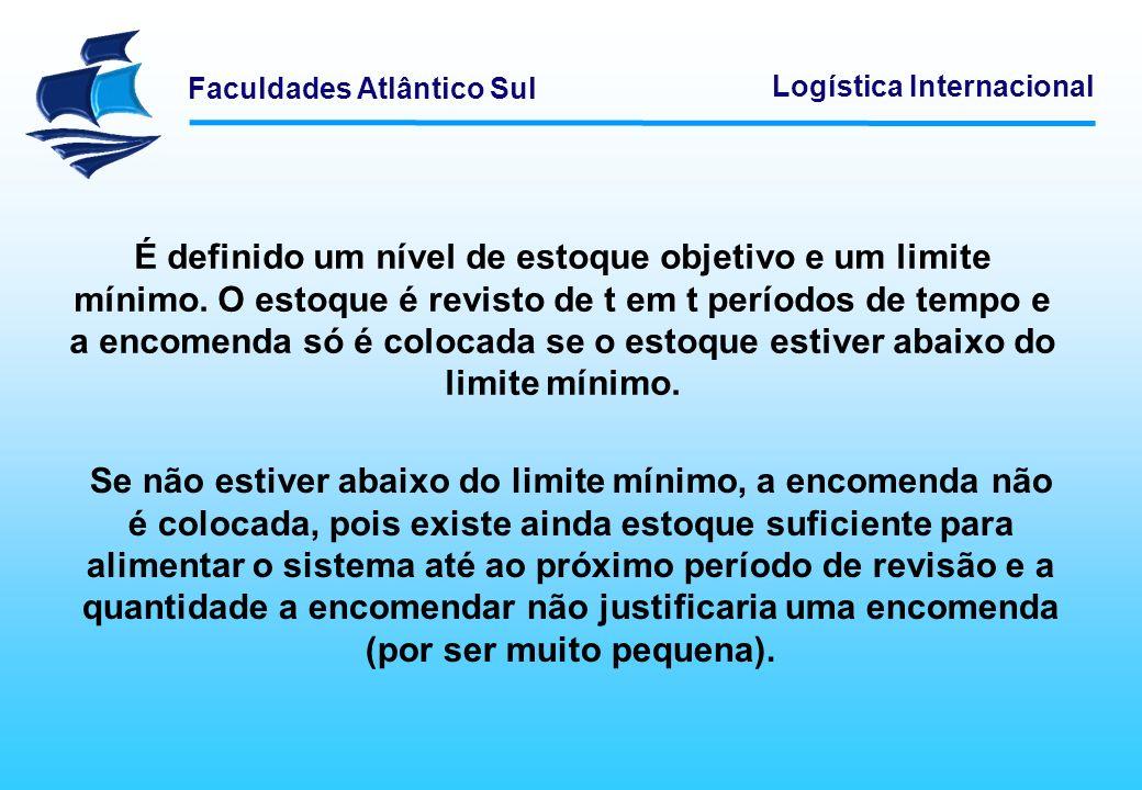 Faculdades Atlântico Sul Logística Internacional É definido um nível de estoque objetivo e um limite mínimo. O estoque é revisto de t em t períodos de