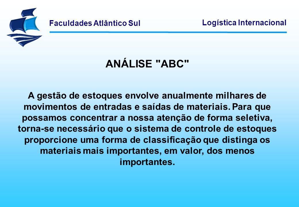 Faculdades Atlântico Sul Logística Internacional ANÁLISE