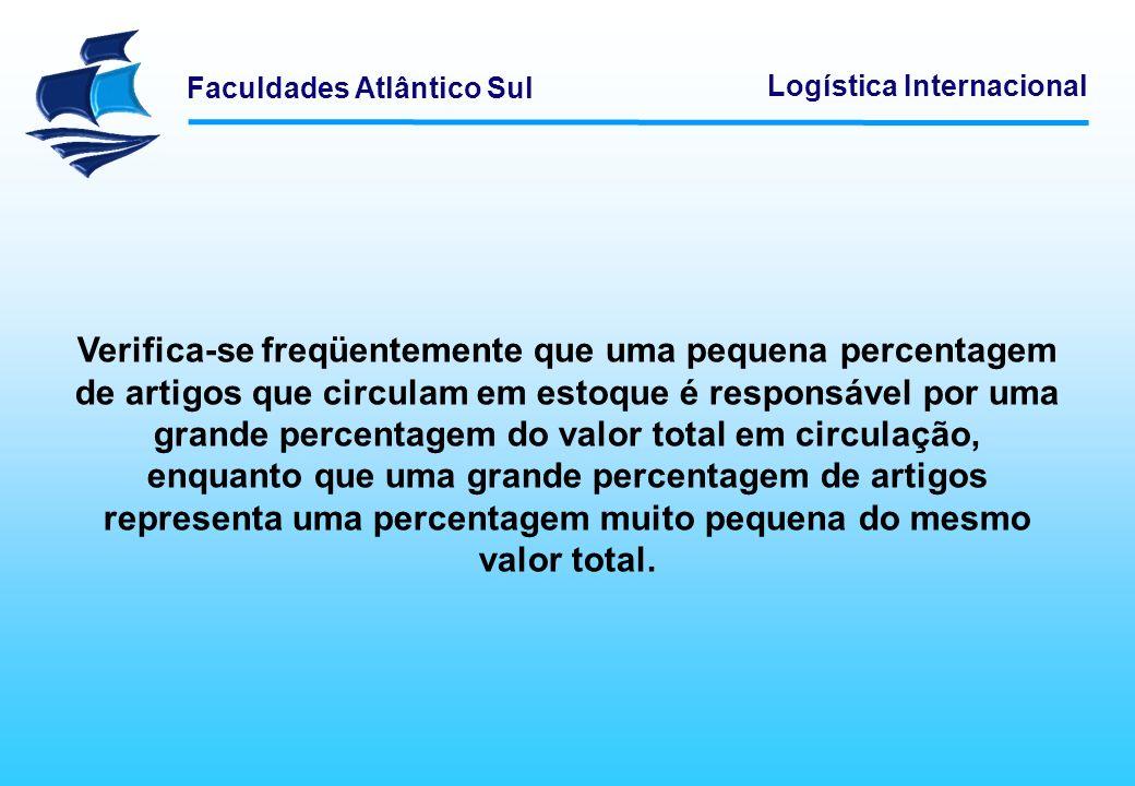 Faculdades Atlântico Sul Logística Internacional Verifica-se freqüentemente que uma pequena percentagem de artigos que circulam em estoque é responsáv