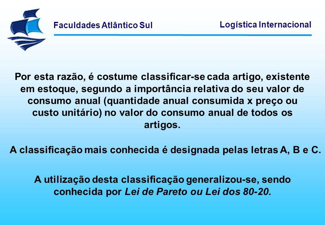Faculdades Atlântico Sul Logística Internacional Por esta razão, é costume classificar-se cada artigo, existente em estoque, segundo a importância rel