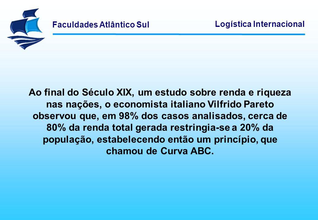 Faculdades Atlântico Sul Logística Internacional Ao final do Século XIX, um estudo sobre renda e riqueza nas nações, o economista italiano Vilfrido Pa