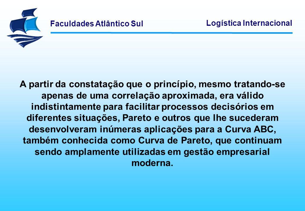 Faculdades Atlântico Sul Logística Internacional A partir da constatação que o princípio, mesmo tratando-se apenas de uma correlação aproximada, era v