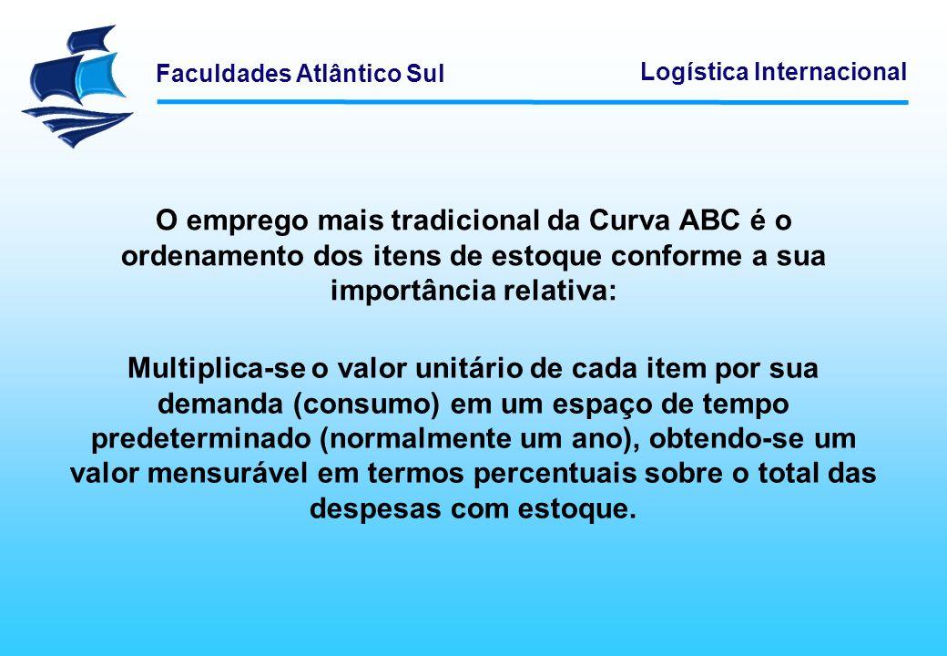 Faculdades Atlântico Sul Logística Internacional O emprego mais tradicional da Curva ABC é o ordenamento dos itens de estoque conforme a sua importânc