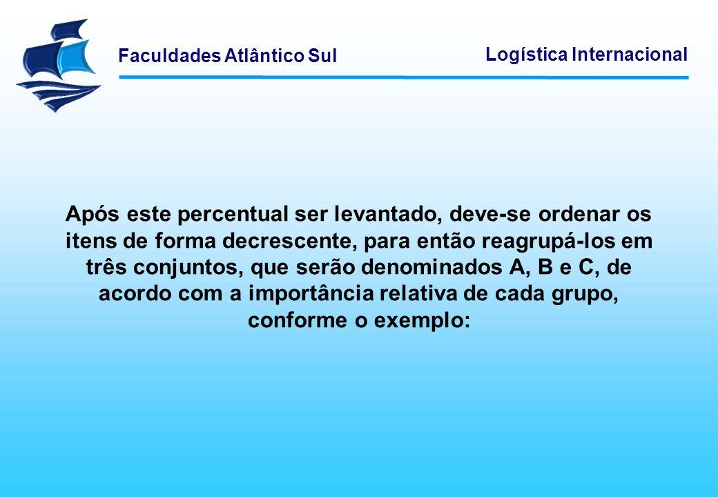 Faculdades Atlântico Sul Logística Internacional Após este percentual ser levantado, deve-se ordenar os itens de forma decrescente, para então reagrup