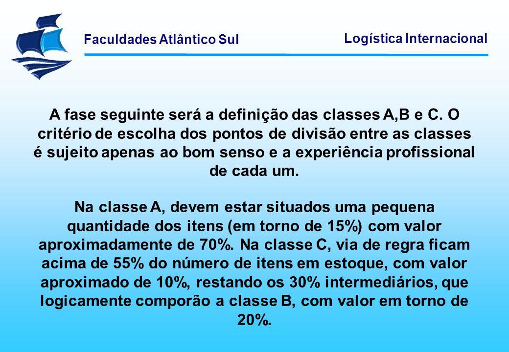 Faculdades Atlântico Sul Logística Internacional A fase seguinte será a definição das classes A,B e C. O critério de escolha dos pontos de divisão ent