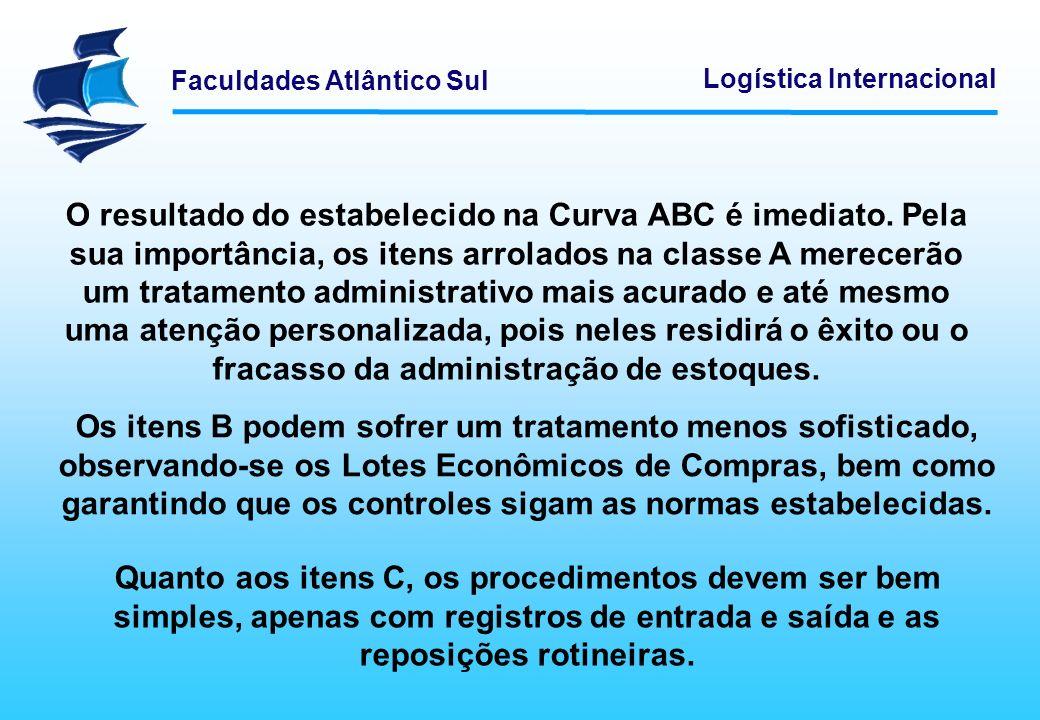 Faculdades Atlântico Sul Logística Internacional O resultado do estabelecido na Curva ABC é imediato. Pela sua importância, os itens arrolados na clas