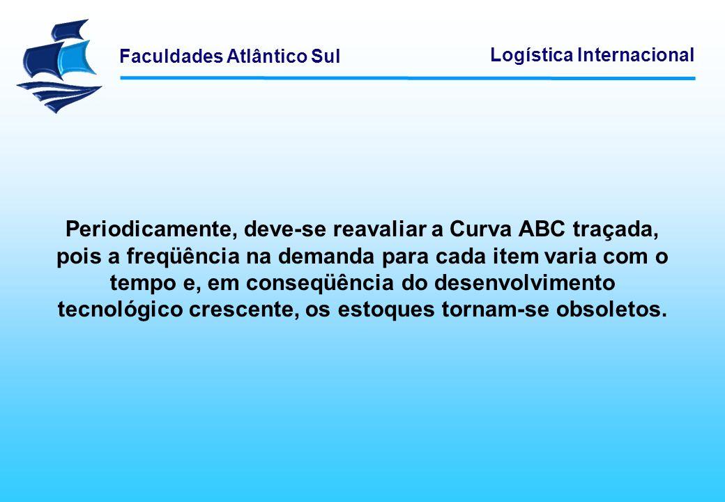 Faculdades Atlântico Sul Logística Internacional Periodicamente, deve-se reavaliar a Curva ABC traçada, pois a freqüência na demanda para cada item va