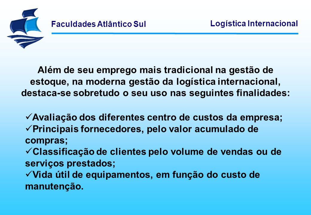 Faculdades Atlântico Sul Logística Internacional Além de seu emprego mais tradicional na gestão de estoque, na moderna gestão da logística internacion