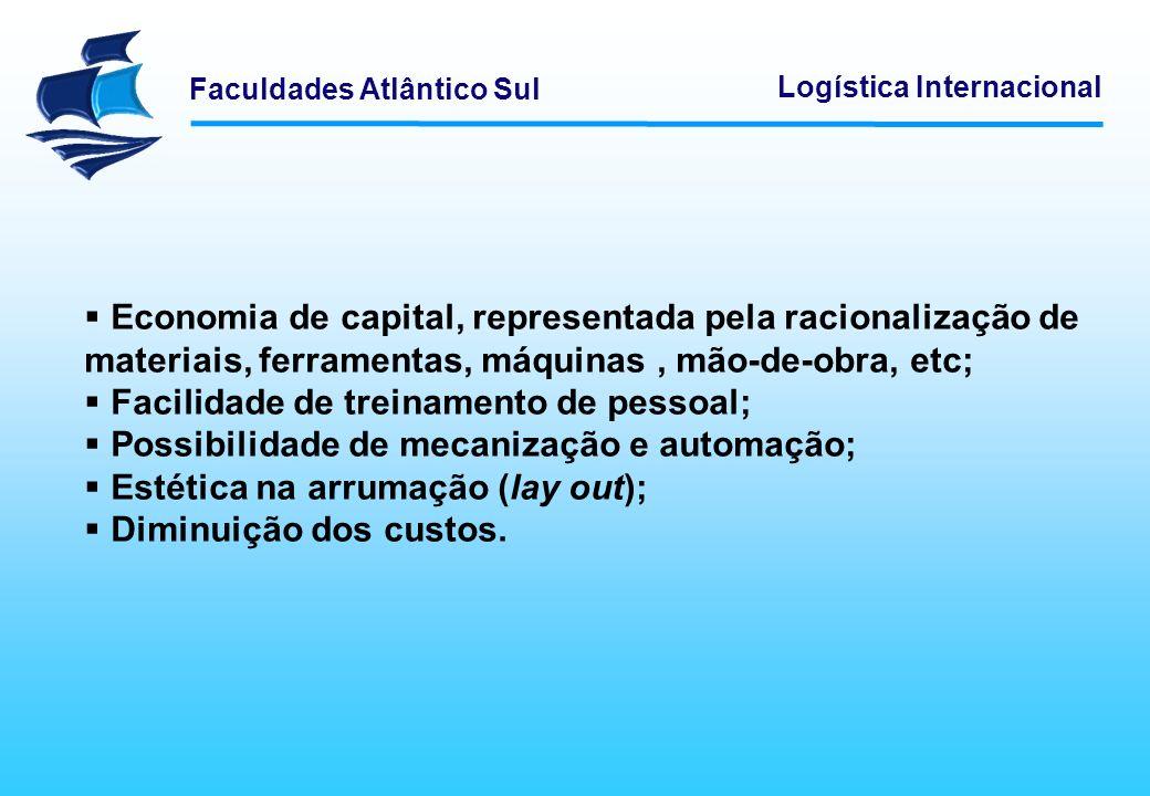 Faculdades Atlântico Sul Logística Internacional Economia de capital, representada pela racionalização de materiais, ferramentas, máquinas, mão-de-obr