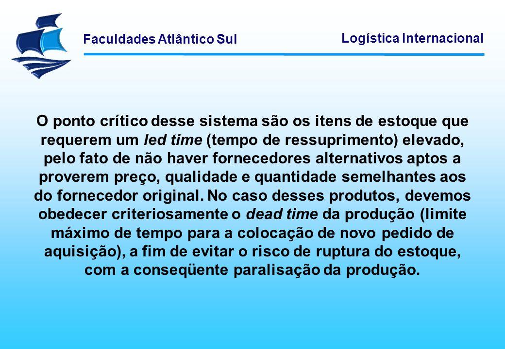 Faculdades Atlântico Sul Logística Internacional O ponto crítico desse sistema são os itens de estoque que requerem um led time (tempo de ressupriment