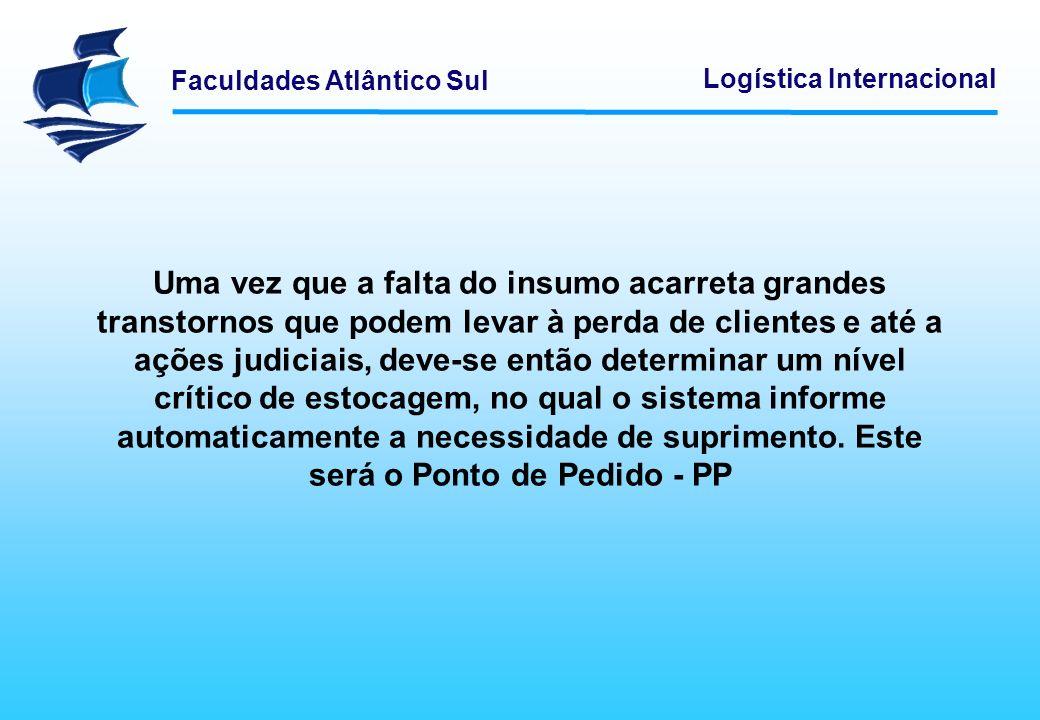 Faculdades Atlântico Sul Logística Internacional Uma vez que a falta do insumo acarreta grandes transtornos que podem levar à perda de clientes e até