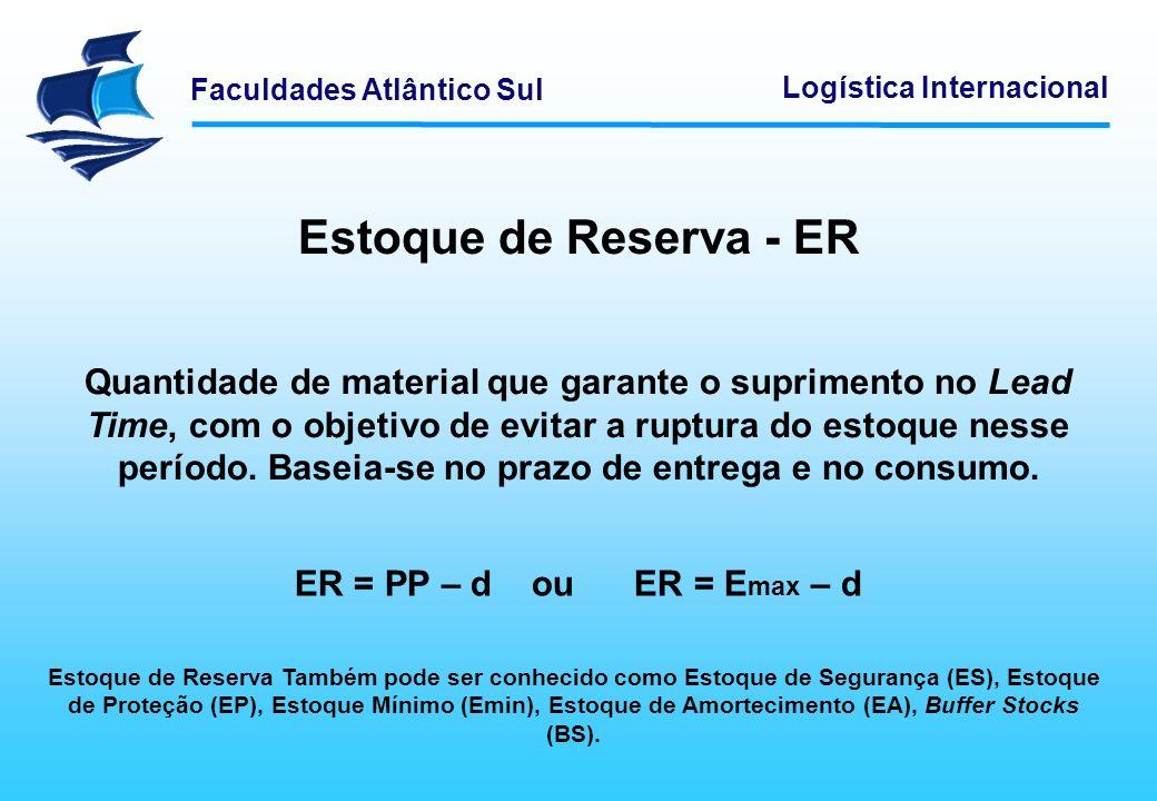 Faculdades Atlântico Sul Logística Internacional Estoque de Reserva - ER ER = PP – d ou ER = E max – d Quantidade de material que garante o suprimento
